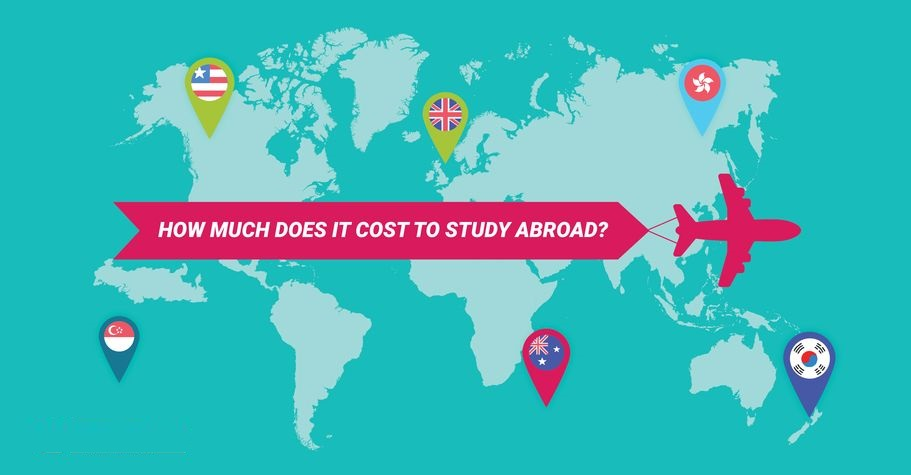 Study Abroad Costs